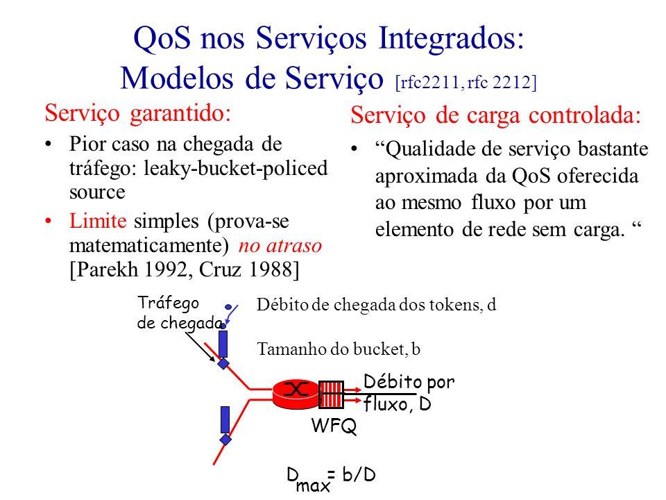 QoS nos Serviços Integrados: Modelos de Serviço [rfc2211, rfc 2212]